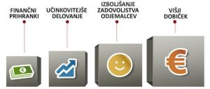 ISO 14001 standard