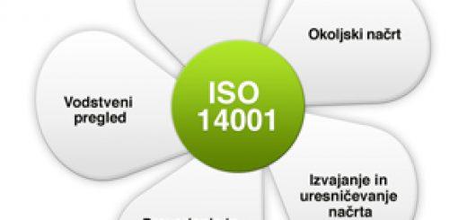 iso 14001 sistemi ravnanja z okoljem