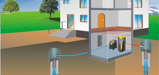 Toplotne črpalke zrak voda cenik