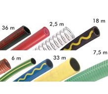 fleksibilne cevi za vodo